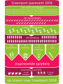 infographic greenboard