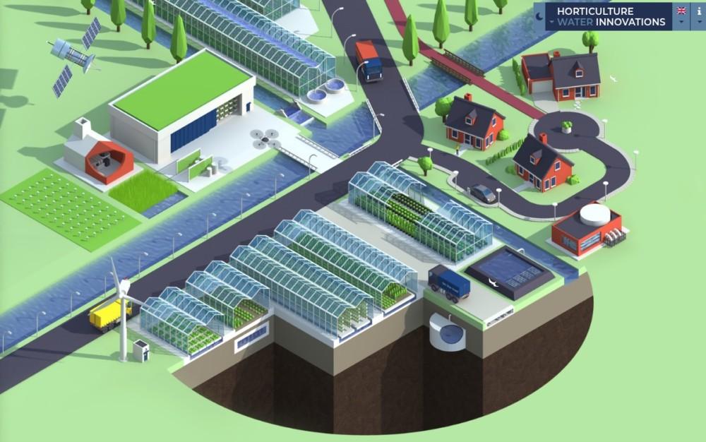 Westland brengt waterinnovaties in beeld
