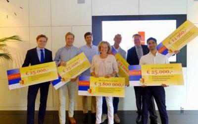 3,8 miljoen euro voor innoverende MKB-bedrijven