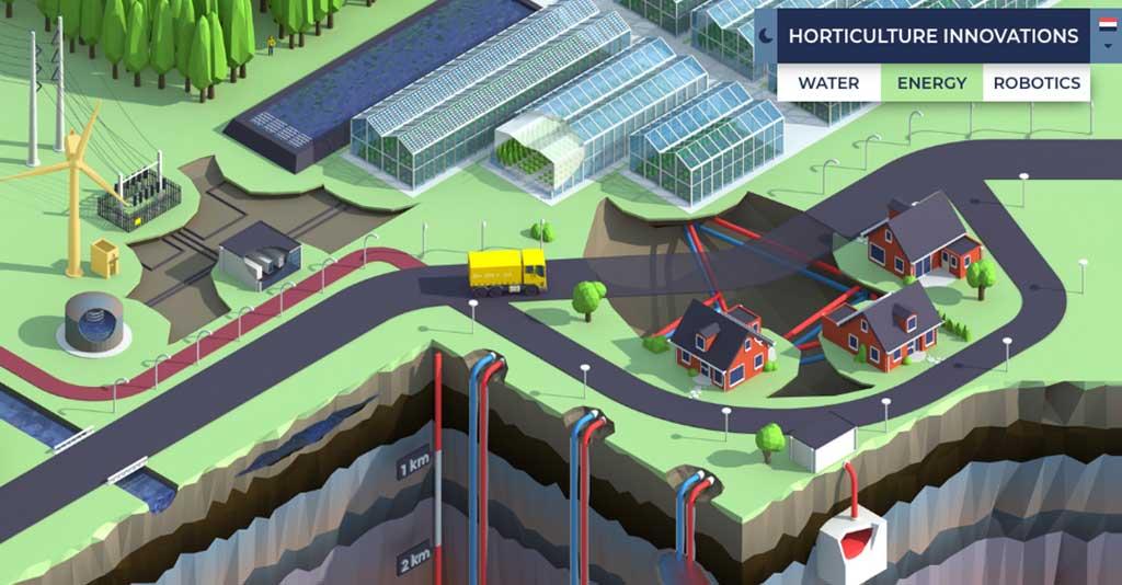 Innovaties op de kaart: water, energie en robotica