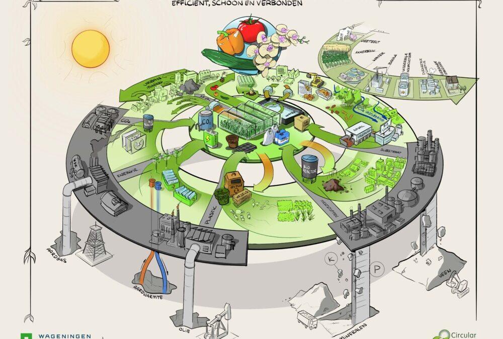 Onderzoek naar glastuinbouw in een circulaire economie
