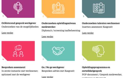 Routekaart voor scholen van internationale medewerkers